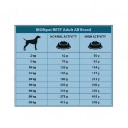 IRONpet Dog Adult All Breed Lamb (Jehněčí) 12 kg